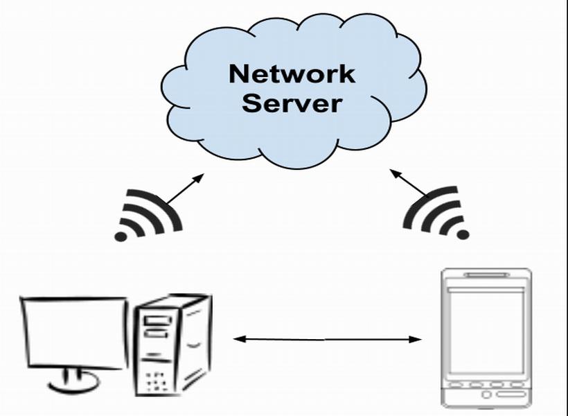 Cara Memindahkan File dari Android ke PC Secara Wireless