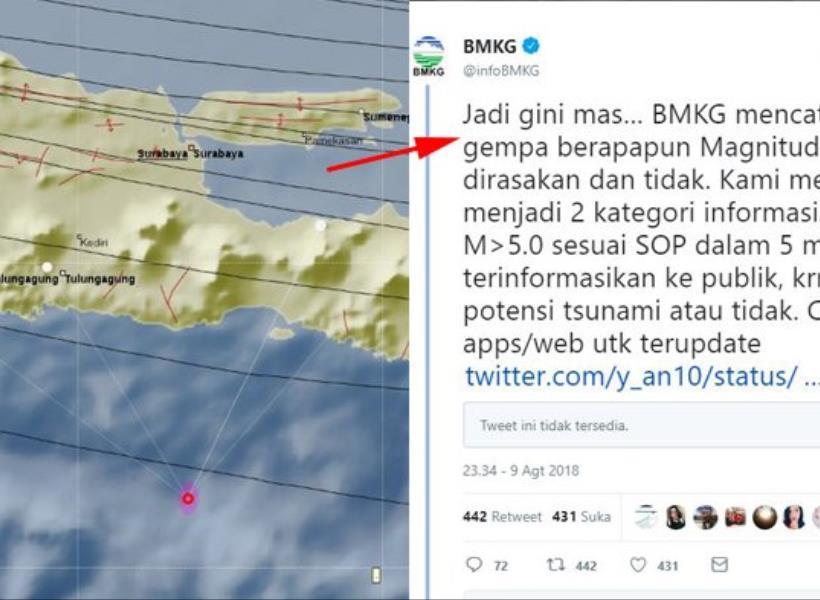 BMKG Disalahkan Karena Terlambat Informasikan Gempa