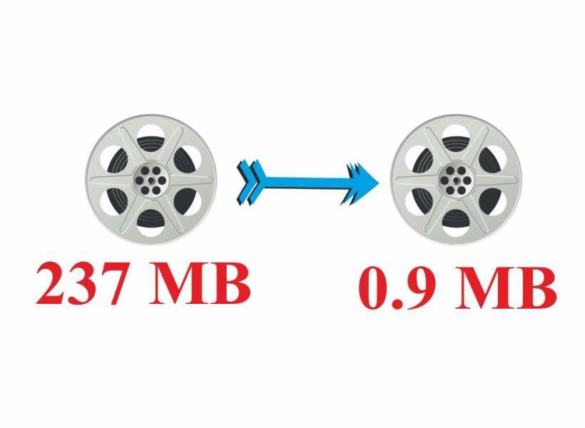 5 Langkah Memperkecil Ukuran File Video Tanpa Mengurangi Kualitas